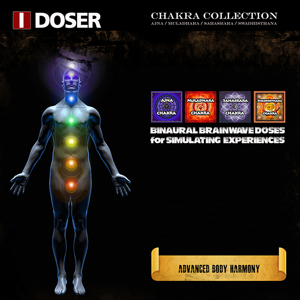 Powerful Chakra Collection