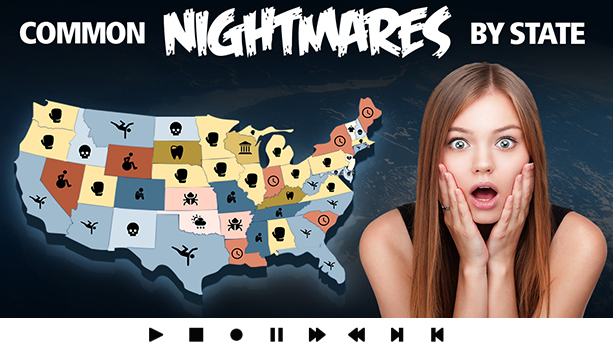 Nightmares By State