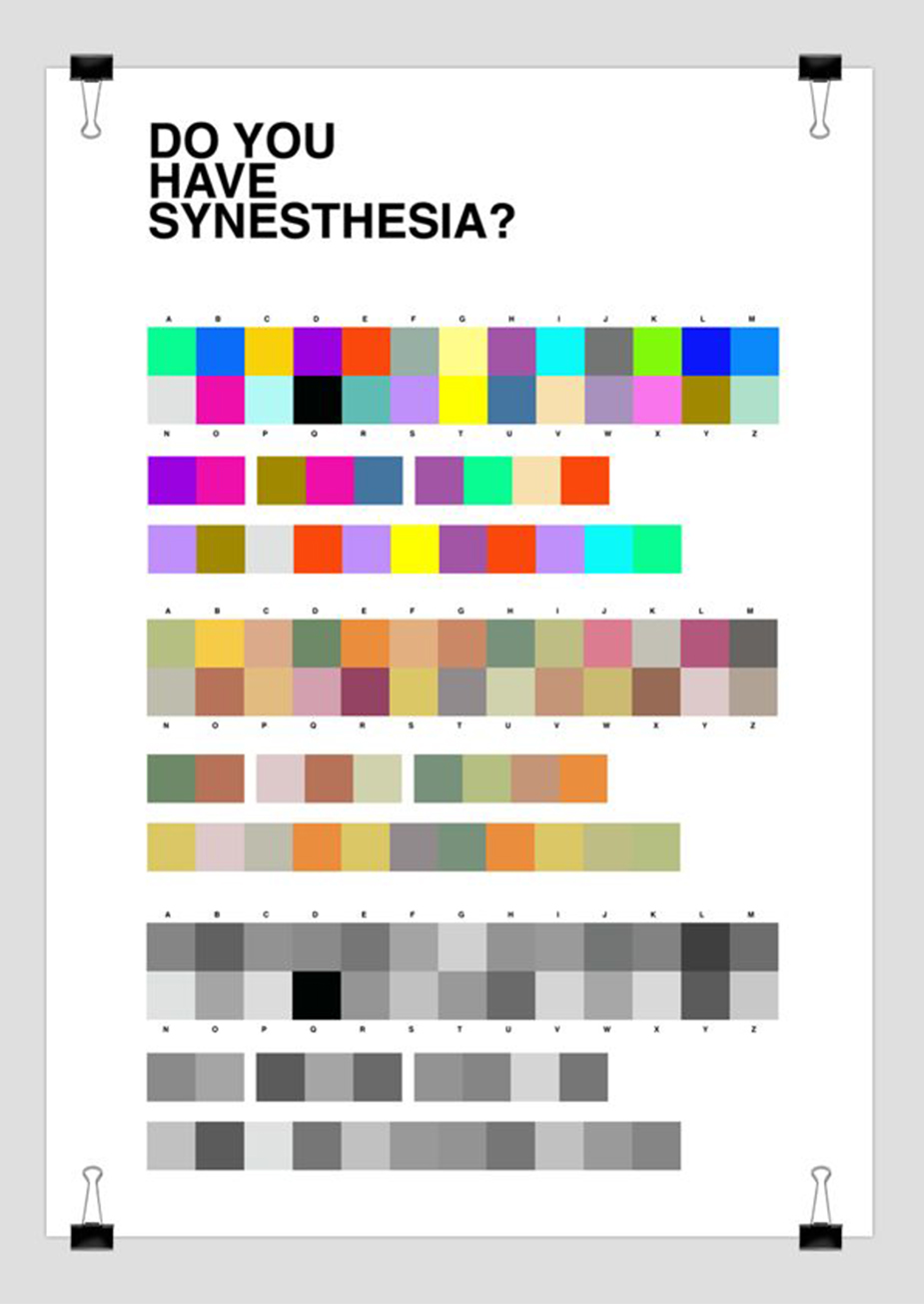 Synesthesia Test