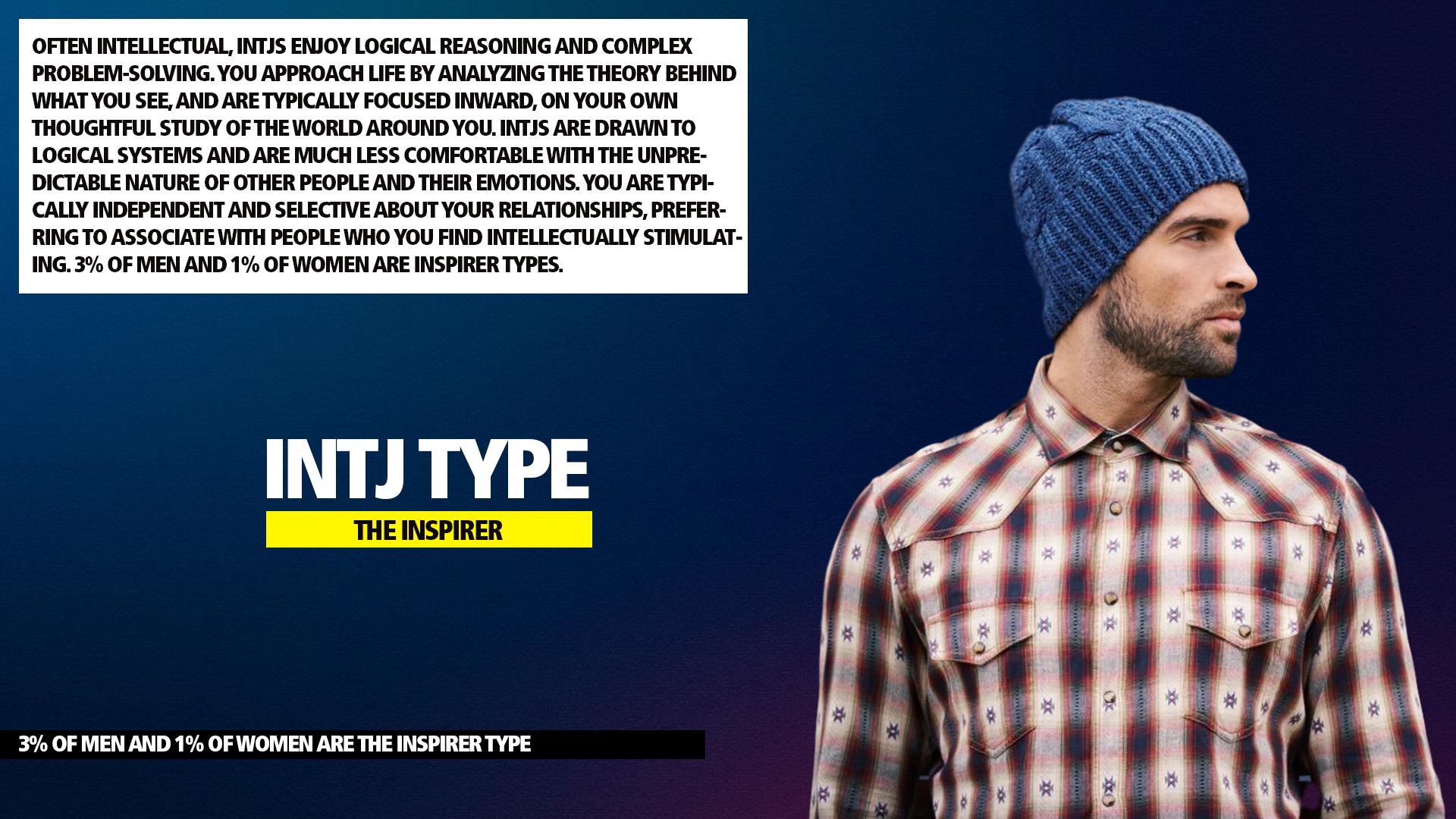 MBTI INTJ Inspirer Type